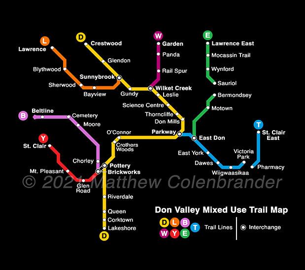 Don Valley Trilhos - Camões Rádio - Toronto